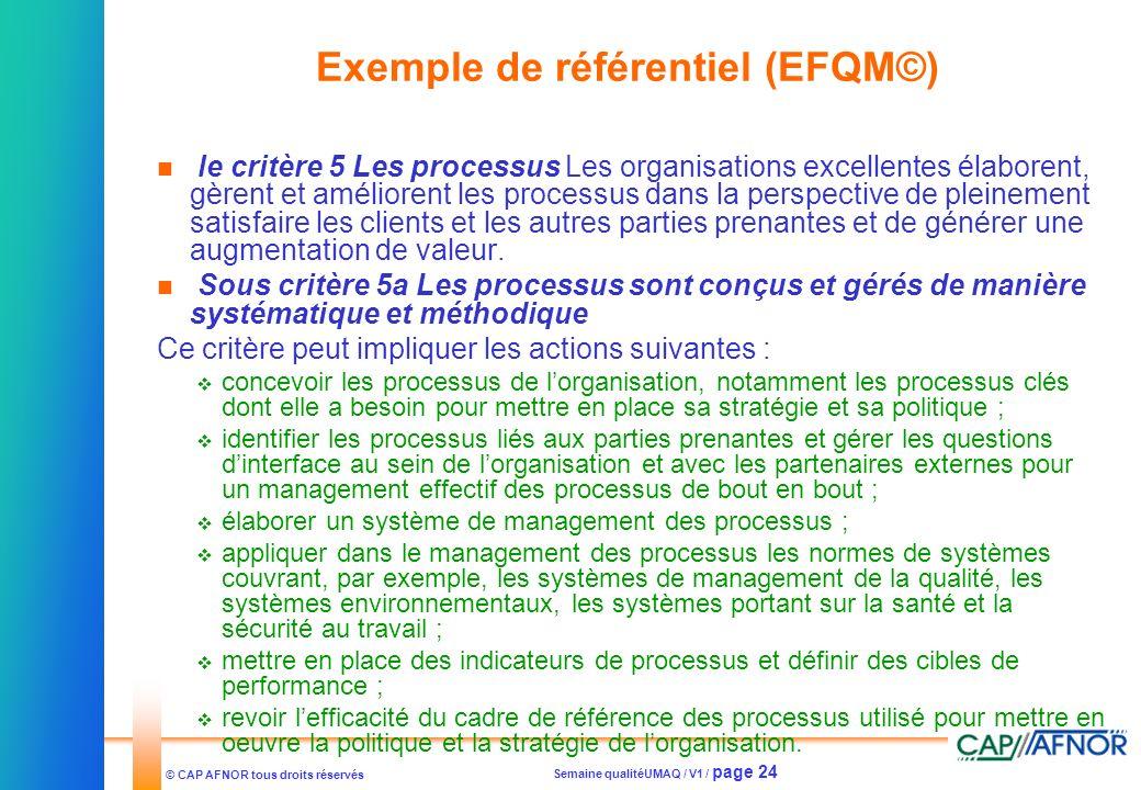 Semaine qualitéUMAQ / V1 / page 24 © CAP AFNOR tous droits réservés Exemple de référentiel (EFQM©) le critère 5 Les processus Les organisations excell