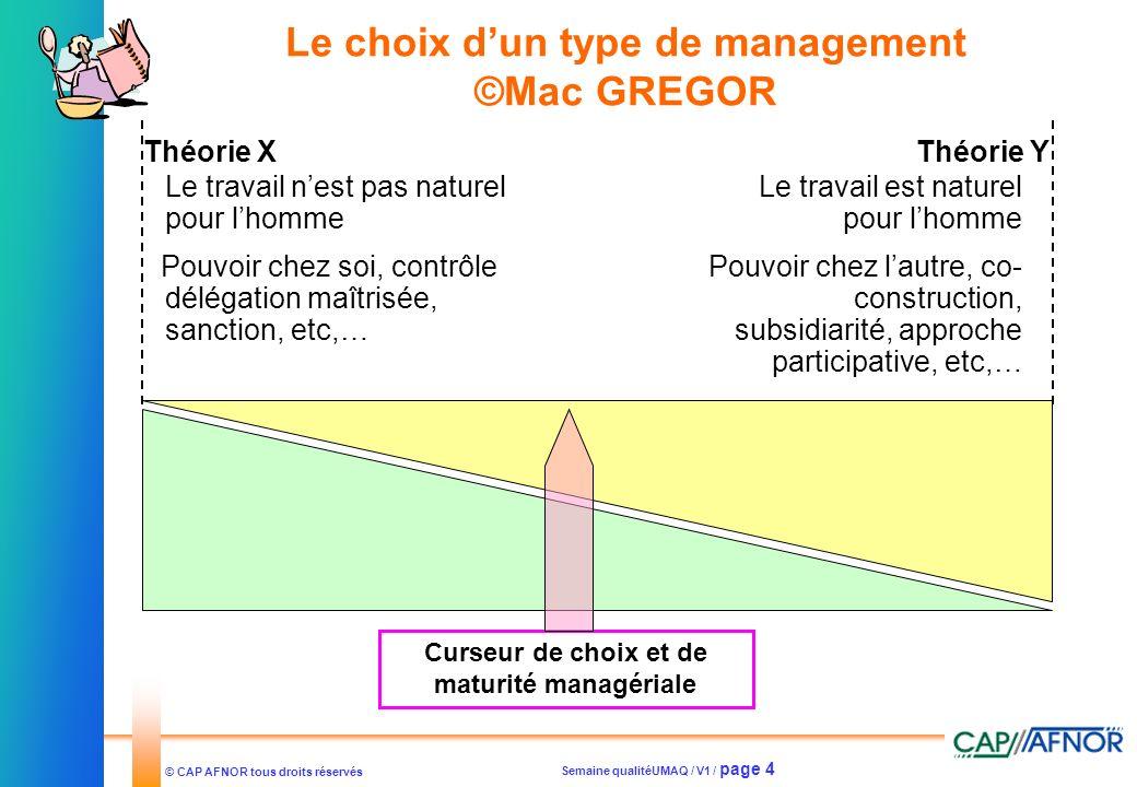 Semaine qualitéUMAQ / V1 / page 4 © CAP AFNOR tous droits réservés Le choix dun type de management ©Mac GREGOR Théorie X Le travail est naturel pour l