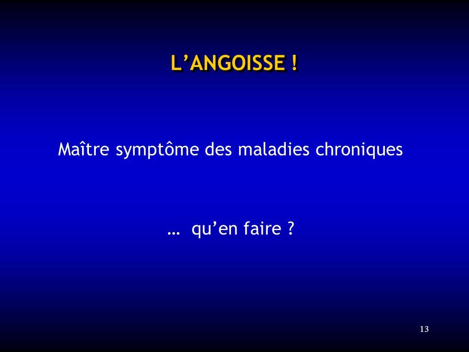 13 LANGOISSE ! Maître symptôme des maladies chroniques … quen faire ?