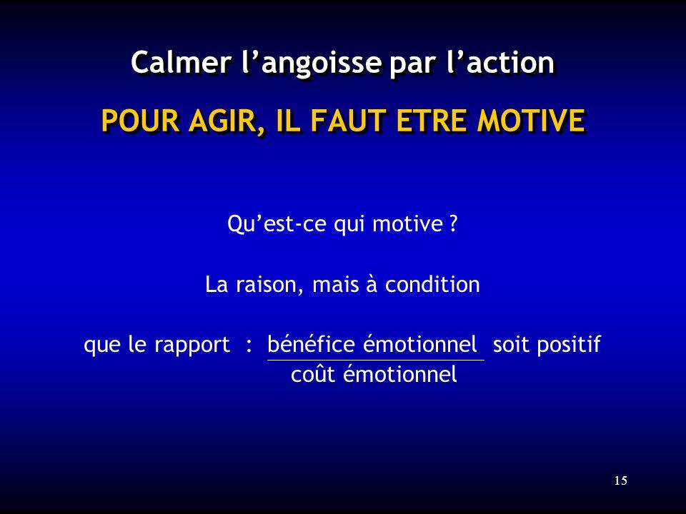 15 Calmer langoisse par laction POUR AGIR, IL FAUT ETRE MOTIVE Quest-ce qui motive ? La raison, mais à condition que le rapport : bénéfice émotionnel