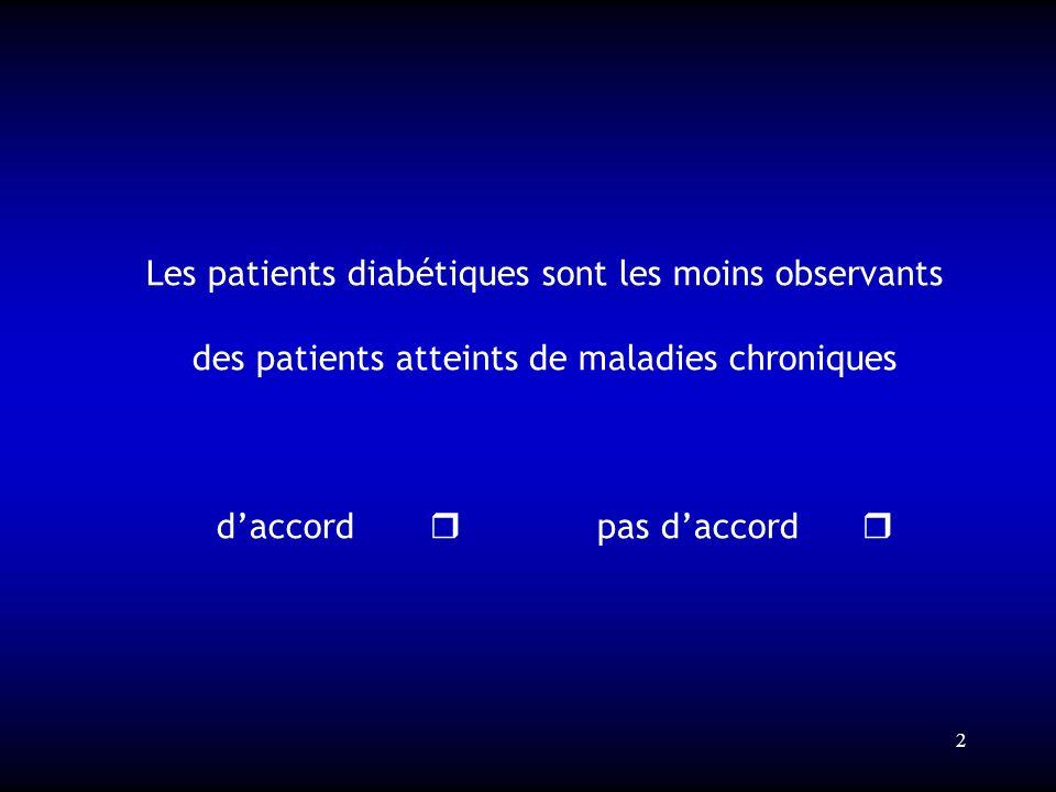 2 Les patients diabétiques sont les moins observants des patients atteints de maladies chroniques daccord pas daccord