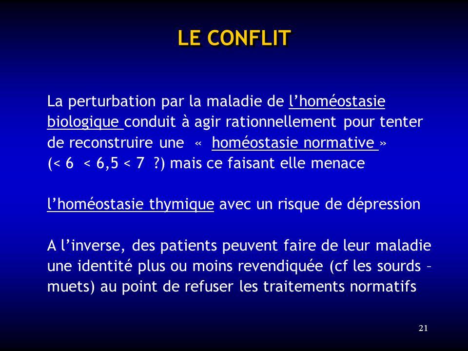 21 LE CONFLIT La perturbation par la maladie de lhoméostasie biologique conduit à agir rationnellement pour tenter de reconstruire une « homéostasie n