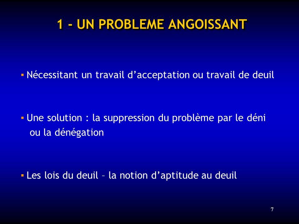 7 1 - UN PROBLEME ANGOISSANT 1 - UN PROBLEME ANGOISSANT Nécessitant un travail dacceptation ou travail de deuil Une solution : la suppression du probl