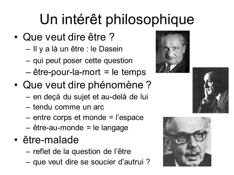 Un intérêt philosophique Que veut dire être ? –Il y a là un être : le Dasein –qui peut poser cette question –être-pour-la-mort = le temps Que veut dir