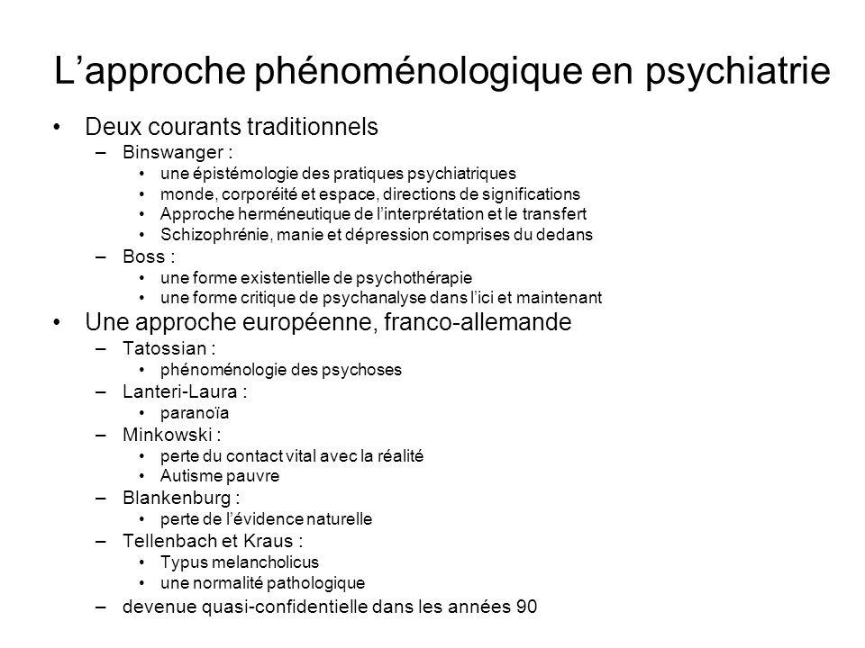 Le renouveau Dans le champ de la psychanalyse : –Amour / angoisse –Le cœur : –Le transfert comme intercorporéité –Monde et moment présent (Stern) Des reprises fructueuses en Europe –en psychiatrie : phases initiales des psychoses (Parnas & Bovet) –en psychothérapie : approches contextuelles et narratives –vers les neurosciences : neurophénoménologie (Varela) Un renouveau venu des USA –Wiggins & Schwartz : une perspective anthropologique –Davidson, Lysaker : un intérêt pour le rétablissement –un renouveau critique : plus dêtre-au-bureau –des applications multiples et non conventionnelles –vigueur du « pourquoi pas » initial