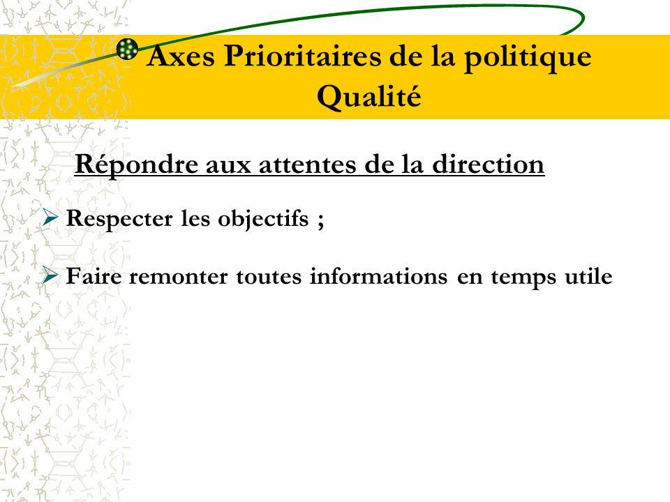 Axes Prioritaires de la politique Qualité Répondre aux attentes de la direction Respecter les objectifs ; Faire remonter toutes informations en temps