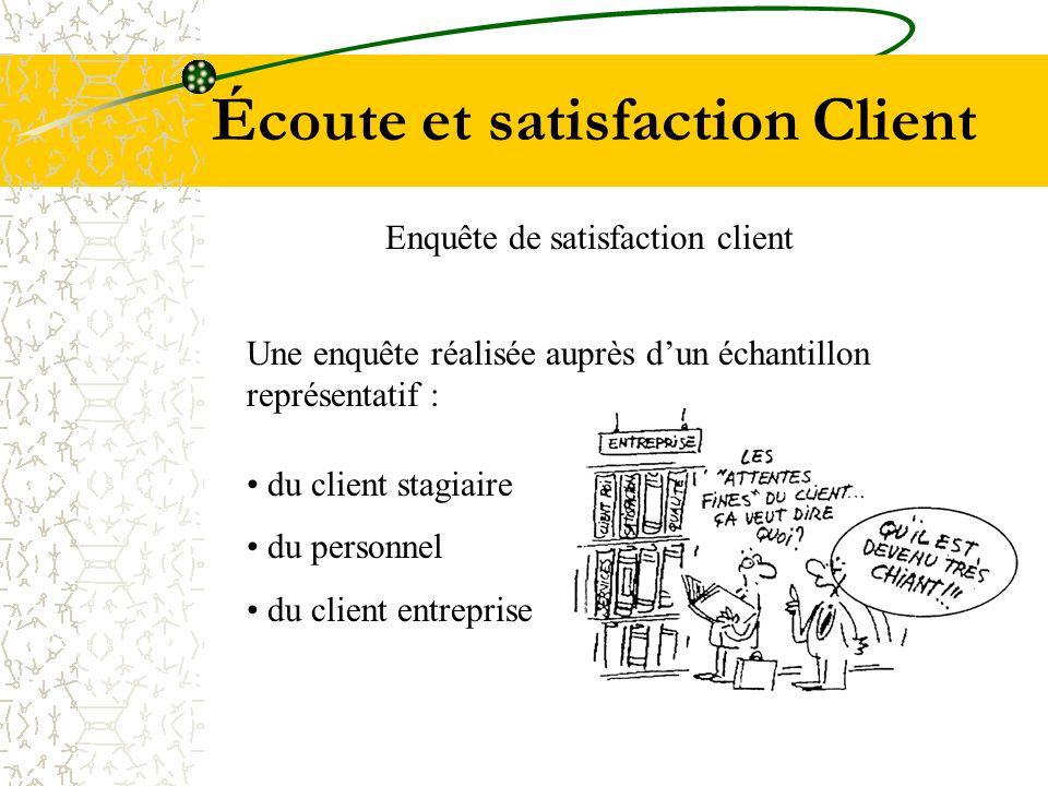 Écoute et satisfaction Client Enquête de satisfaction client Une enquête réalisée auprès dun échantillon représentatif : du client stagiaire du person