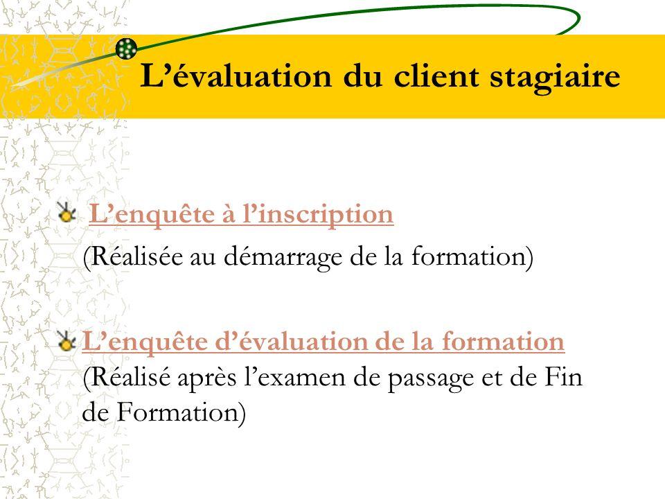 Lévaluation du client stagiaire Lenquête à linscription (Réalisée au démarrage de la formation) Lenquête dévaluation de la formation Lenquête dévaluat