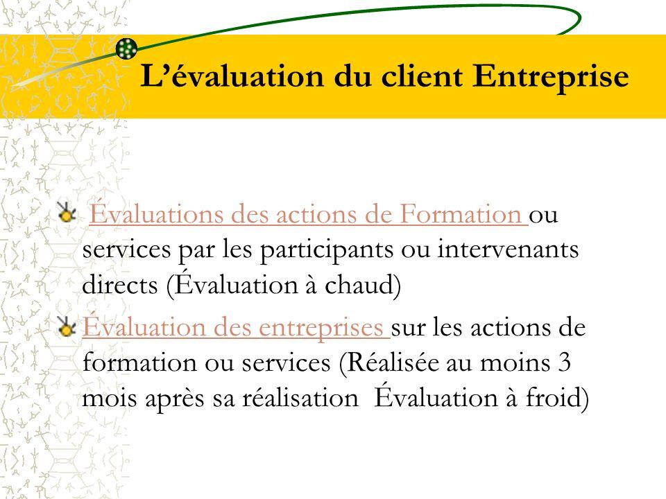 Lévaluation du client Entreprise Évaluations des actions de Formation ou services par les participants ou intervenants directs (Évaluation à chaud) Év