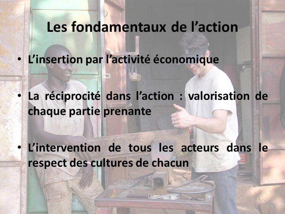 Les fondamentaux de laction Linsertion par lactivité économique La réciprocité dans laction : valorisation de chaque partie prenante Lintervention de tous les acteurs dans le respect des cultures de chacun