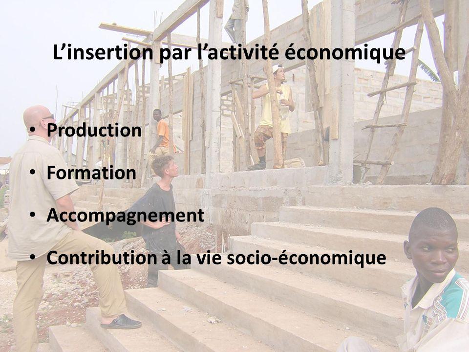 Linsertion par lactivité économique Production Formation Accompagnement Contribution à la vie socio-économique