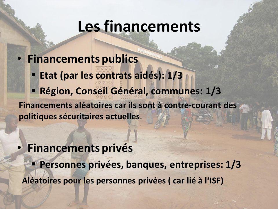 Les financements Financements publics Etat (par les contrats aidés): 1/3 Région, Conseil Général, communes: 1/3 Financements aléatoires car ils sont à contre-courant des politiques sécuritaires actuelles.