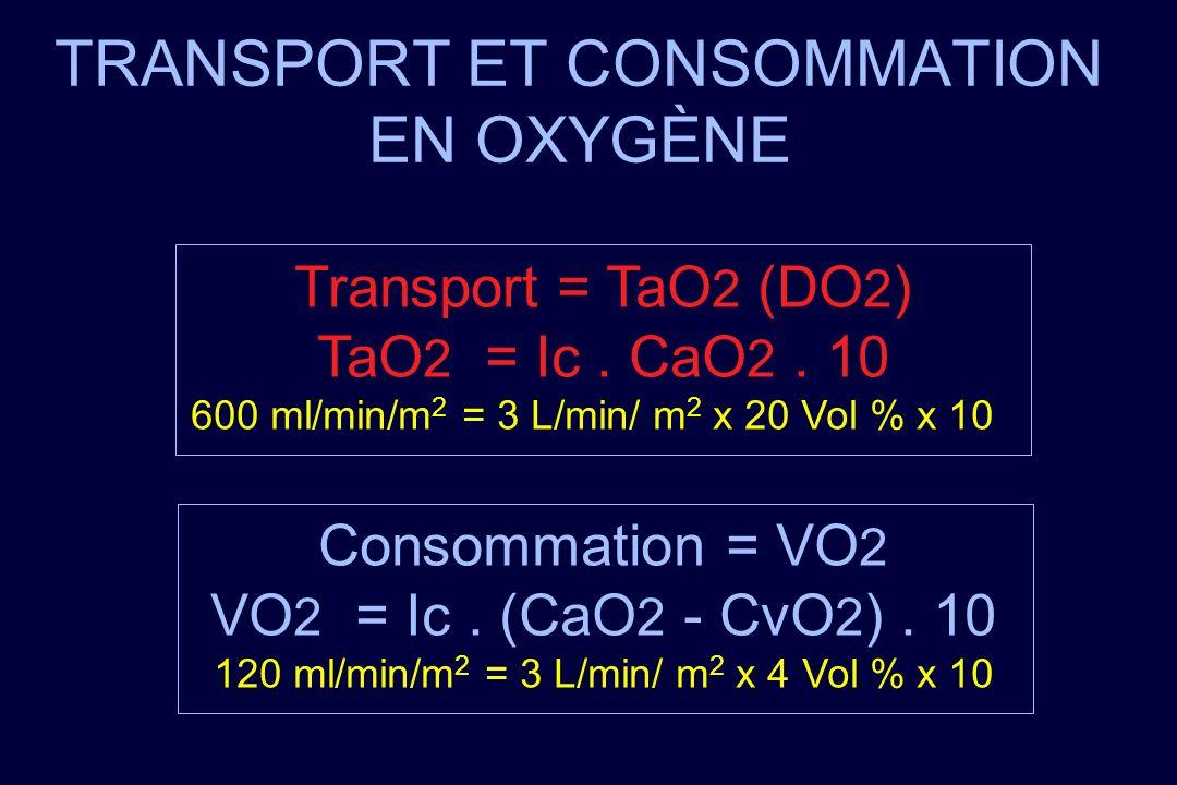 TRANSPORT ET CONSOMMATION EN OXYGÈNE Transport = TaO 2 (DO 2 ) TaO 2 = Ic. CaO 2. 10 600 ml/min/m 2 = 3 L/min/ m 2 x 20 Vol % x 10 Consommation = VO 2
