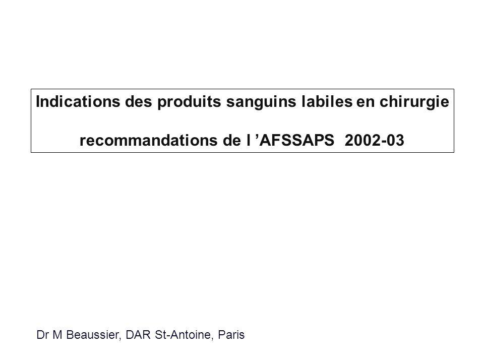 Indications des produits sanguins labiles en chirurgie recommandations de l AFSSAPS 2002-03 Dr M Beaussier, DAR St-Antoine, Paris