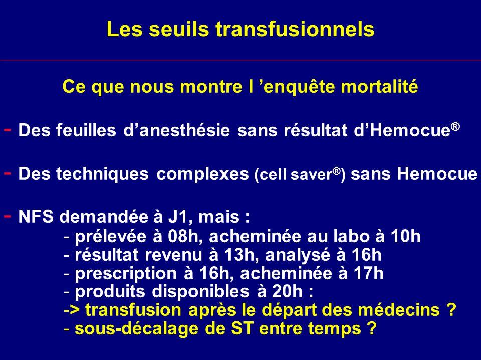 Ce que nous montre l enquête mortalité Les seuils transfusionnels - Des feuilles danesthésie sans résultat dHemocue ® - Des techniques complexes (cell
