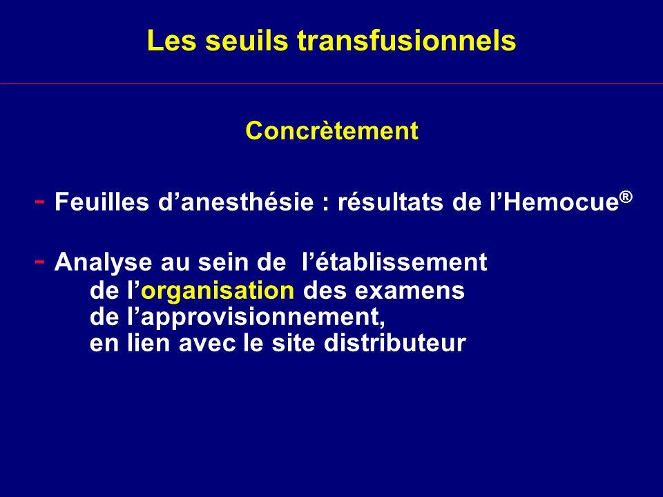 Concrètement Les seuils transfusionnels - Feuilles danesthésie : résultats de lHemocue ® - Analyse au sein de létablissement de lorganisation des exam