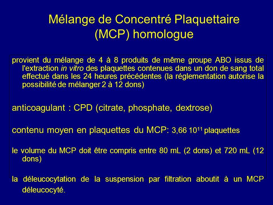 Mélange de Concentré Plaquettaire (MCP) homologue provient du mélange de 4 à 8 produits de même groupe ABO issus de l'extraction in vitro des plaquett