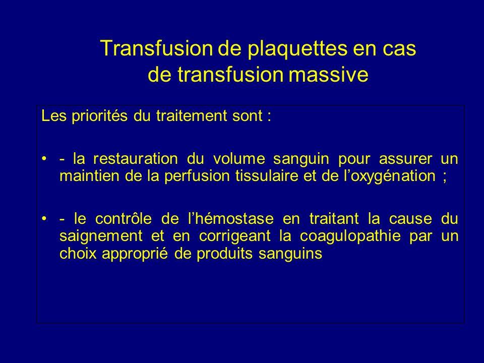 Transfusion de plaquettes en cas de transfusion massive Les priorités du traitement sont : - la restauration du volume sanguin pour assurer un maintie
