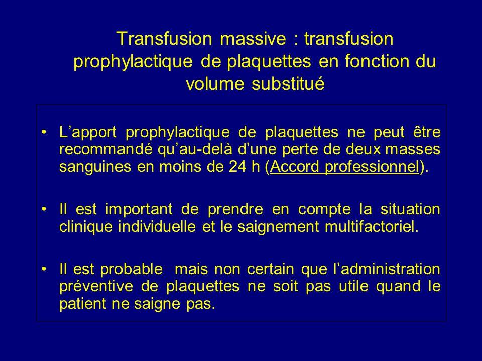 Transfusion massive : transfusion prophylactique de plaquettes en fonction du volume substitué Lapport prophylactique de plaquettes ne peut être recom