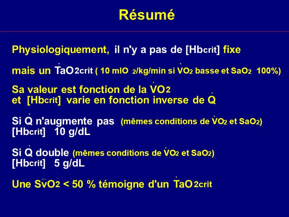 Résumé Physiologiquement,il n'y a pas de [Hb crit ] fixe mais unTaO 2crit ( 10 mlO 2 /kg/min si VO 2 basse et SaO 2  100%) Sa valeur est fonction de