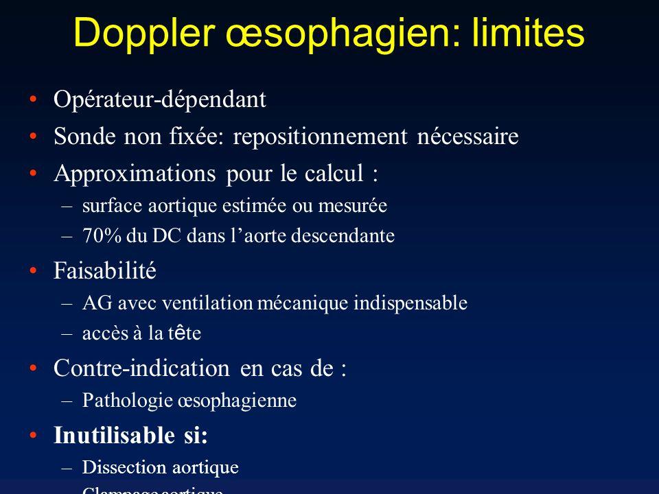 Doppler œsophagien: avantages Technique simple et peu invasive Apprentissage rapide bonne reproductibilité contrôle visuel de la qualité du signal mes