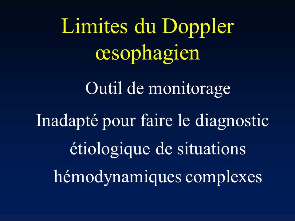 Doppler œsophagien: limites Opérateur-dépendant Sonde non fixée: repositionnement nécessaire Approximations pour le calcul : –surface aortique estimée