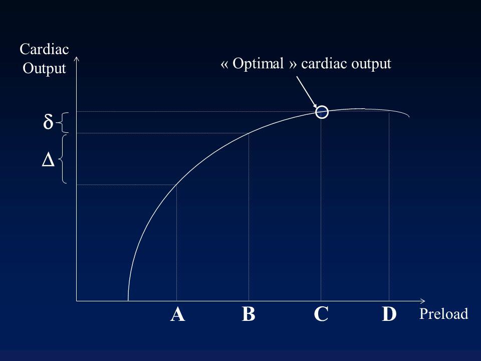 Utilisation pratique du débit: Quel objectif ? Quel débit cardiaque est bon pour le patient ? Réponse: celui qui satisfait la demande en O 2 de chaque