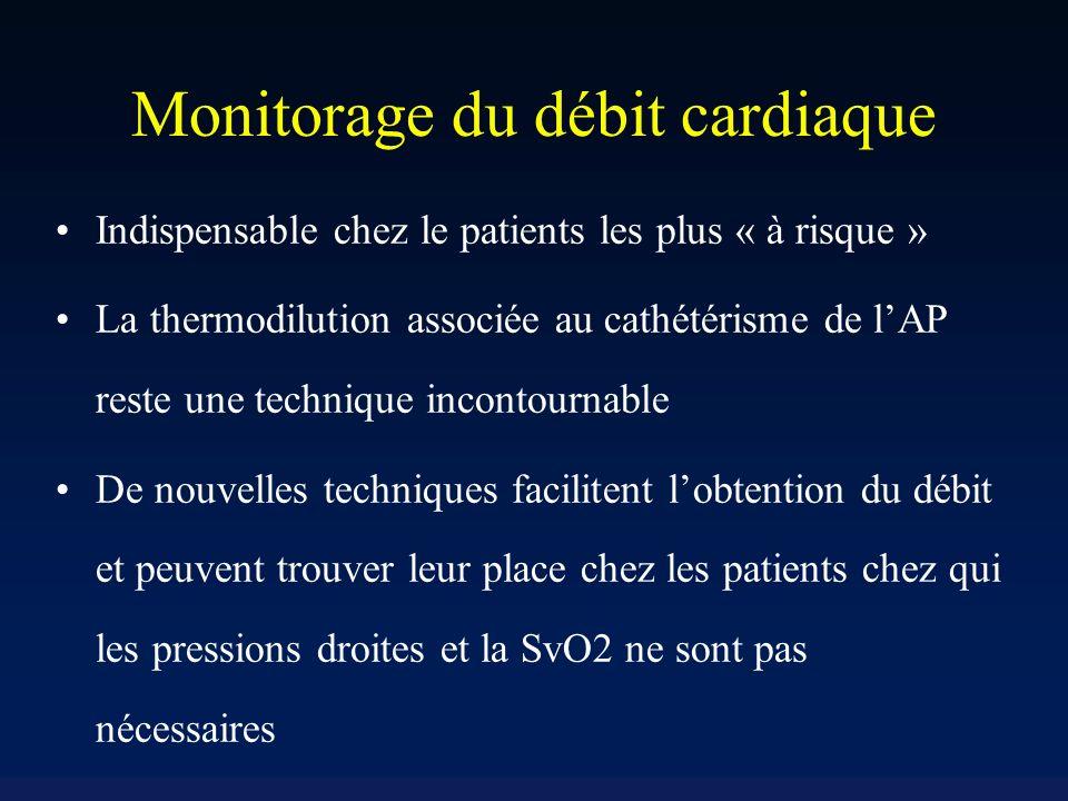 Monitorage du débit cardiaque Indispensable chez le patients les plus « à risque » La thermodilution associée au cathétérisme de lAP reste une technique incontournable De nouvelles techniques facilitent lobtention du débit et peuvent trouver leur place chez les patients chez qui les pressions droites et la SvO2 ne sont pas nécessaires