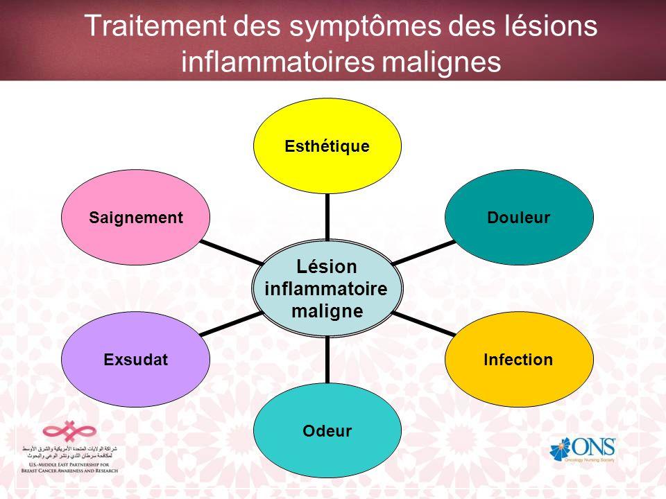 Traitement des symptômes des lésions inflammatoires malignes Lésion inflammatoire maligne EsthétiqueDouleurInfectionOdeurExsudatSaignement