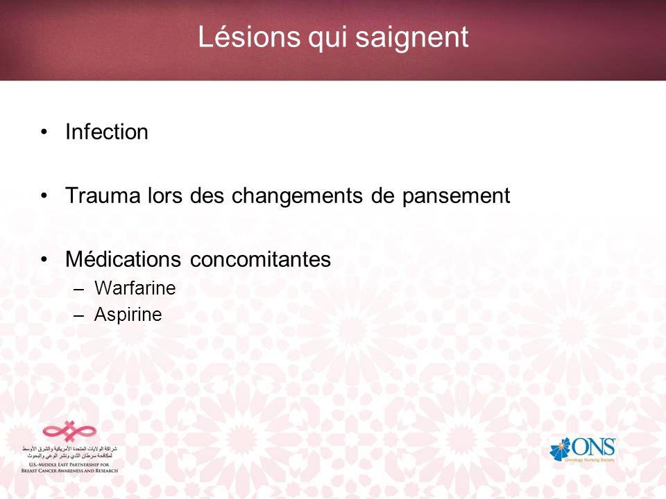 Lésions qui saignent Infection Trauma lors des changements de pansement Médications concomitantes –Warfarine –Aspirine