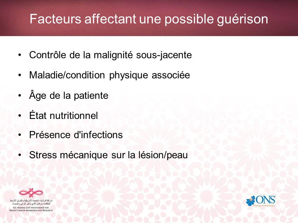 Facteurs affectant une possible guérison Contrôle de la malignité sous-jacente Maladie/condition physique associée Âge de la patiente État nutritionne