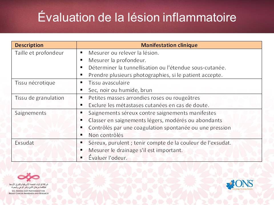 Évaluation de la lésion inflammatoire