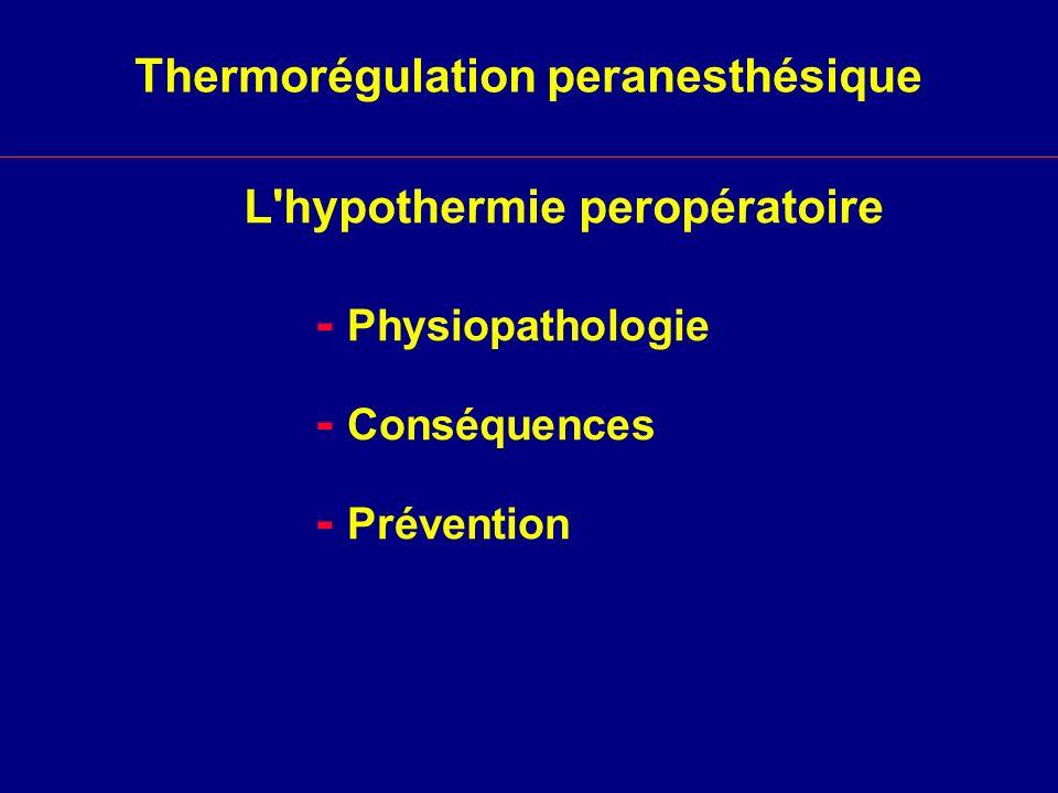 Morbidité cardiovasculaire et hypothermie Contrôle (n = 158) Réchauffé (n =142) Température centrale fin dintervention (°C) 35,4 ± 0,1 36,7 ± 0,1 ** Anomalies ECG (ischémie, arythmies ventriculaires) 16 % 7 % * Complications cliniques (angor instable, infarctus, arrêt cardiaque) 6 % 1 % * Complications ECG + cliniques 21 % 8 % * = p < 0,01 vs Contrôle = p < 0,05 vs Contrôle daprès Frank, JAMA, 1997:277 ** *