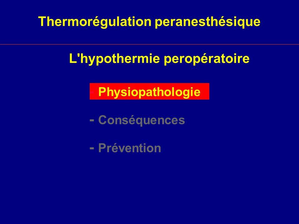 Hypothermie initiale = redistribution éveil anesthésie Peau 32-34 °C Peau 28-32°C Périphérie 33-35 °C 31-35 °C Périphérie Noyau 37 °C Noyau 36 °C Vasodilatation par seuil