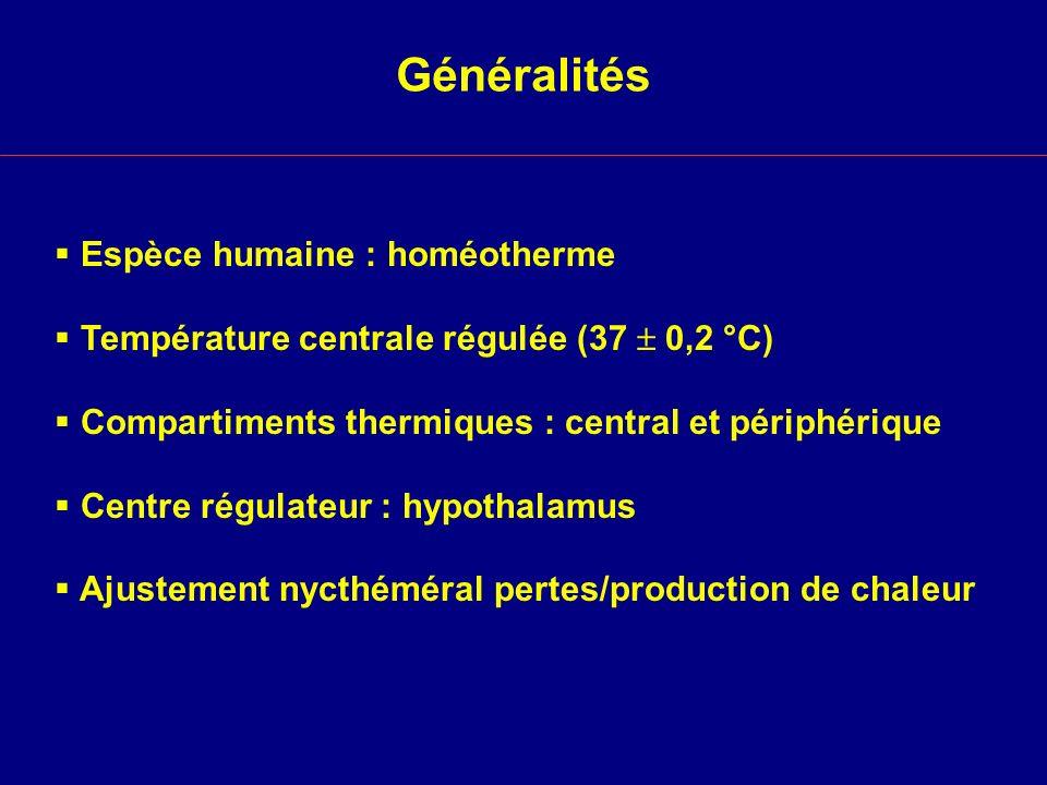 Comparaison de différents moyens d après Hynson Réchauffement peranesthésique l l t 0 - 1 - 2 - 3 T° (°C) 060120180 Temps (min) Bair Hugger l ll l l l l l n n n Matelas à eau n n n n n n n Humidificateur-réchauffeur s s s s s s s s s Contrôle t t t t t t t t