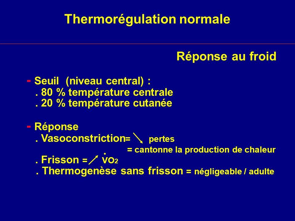 Seuils Thermorégulation peranesthésique 33 35 37 39 41 °C Frisson Vaso- constriction Sudation Vaso- dilatation Normal Thermogenèse sans frisson d après Sessler, 1990