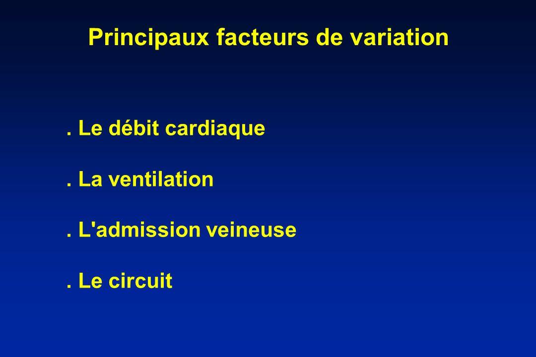 Principaux facteurs de variation. Le débit cardiaque. La ventilation. L'admission veineuse. Le circuit