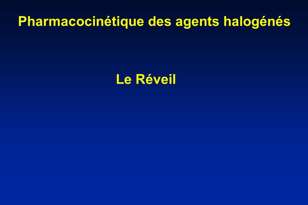 Pharmacocinétique des agents halogénés Le Réveil