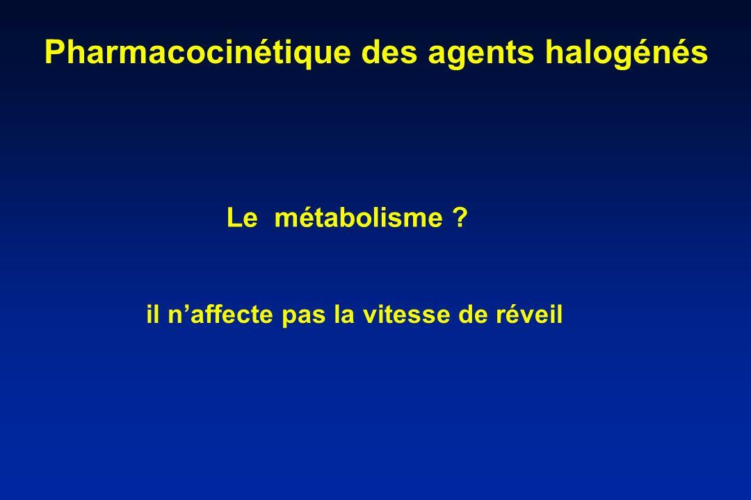 Pharmacocinétique des agents halogénés Le métabolisme ? il naffecte pas la vitesse de réveil