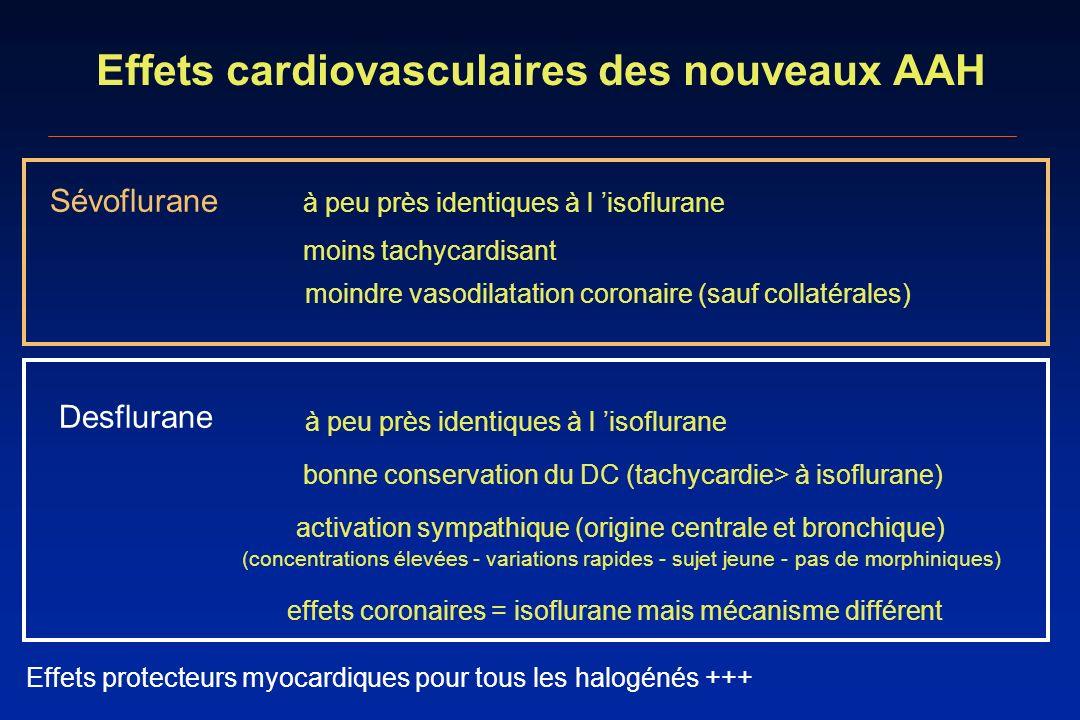 Effets cardiovasculaires des nouveaux AAH Sévoflurane à peu près identiques à l isoflurane moins tachycardisant moindre vasodilatation coronaire (sauf