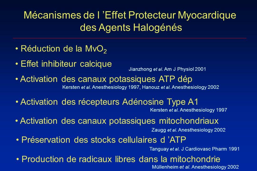 Mécanismes de l Effet Protecteur Myocardique des Agents Halogénés Activation des canaux potassiques ATP dép Préservation des stocks cellulaires d ATP