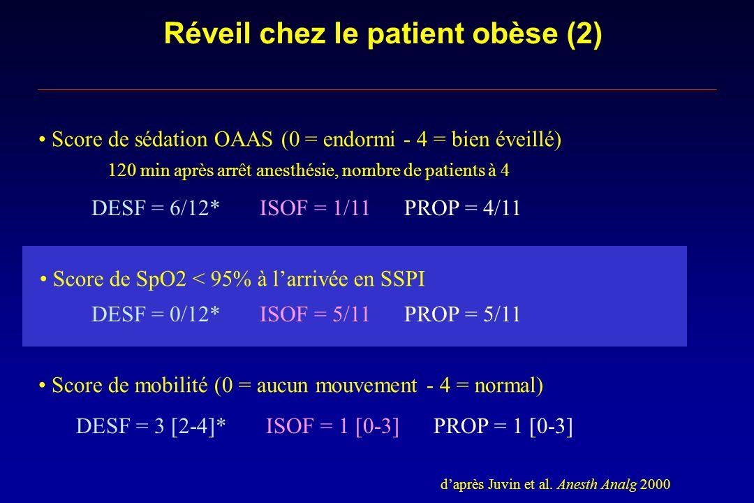 Réveil chez le patient obèse (2) Score de SpO2 < 95% à larrivée en SSPI Score de mobilité (0 = aucun mouvement - 4 = normal) DESF = 0/12* ISOF = 5/11