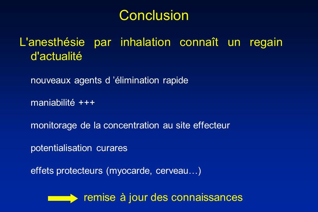 Conclusion L'anesthésie par inhalation connaît un regain d'actualité nouveaux agents d élimination rapide maniabilité +++ monitorage de la concentrati