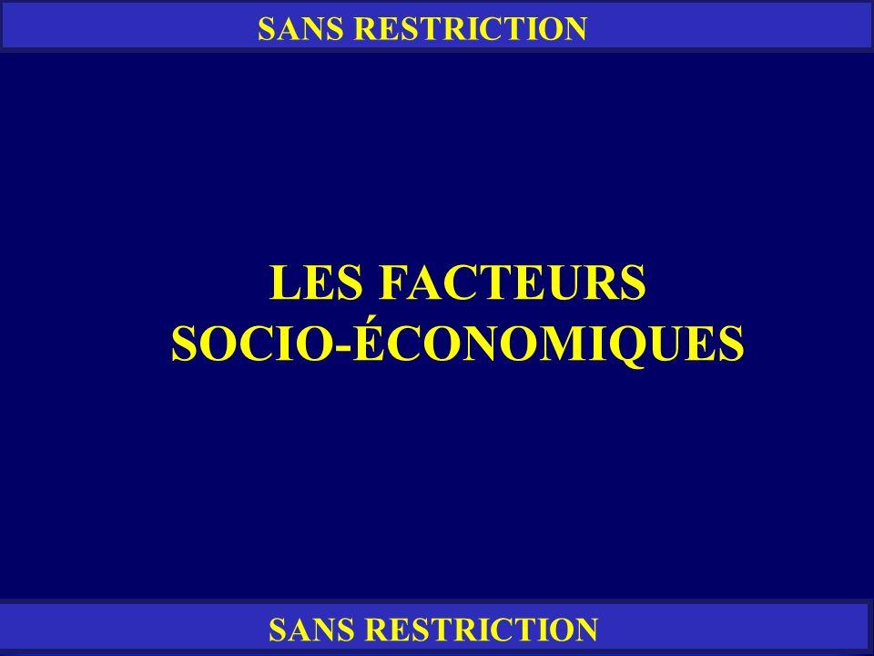 RESTREINT SANS RESTRICTION LES FACTEURS SOCIO-ÉCONOMIQUES