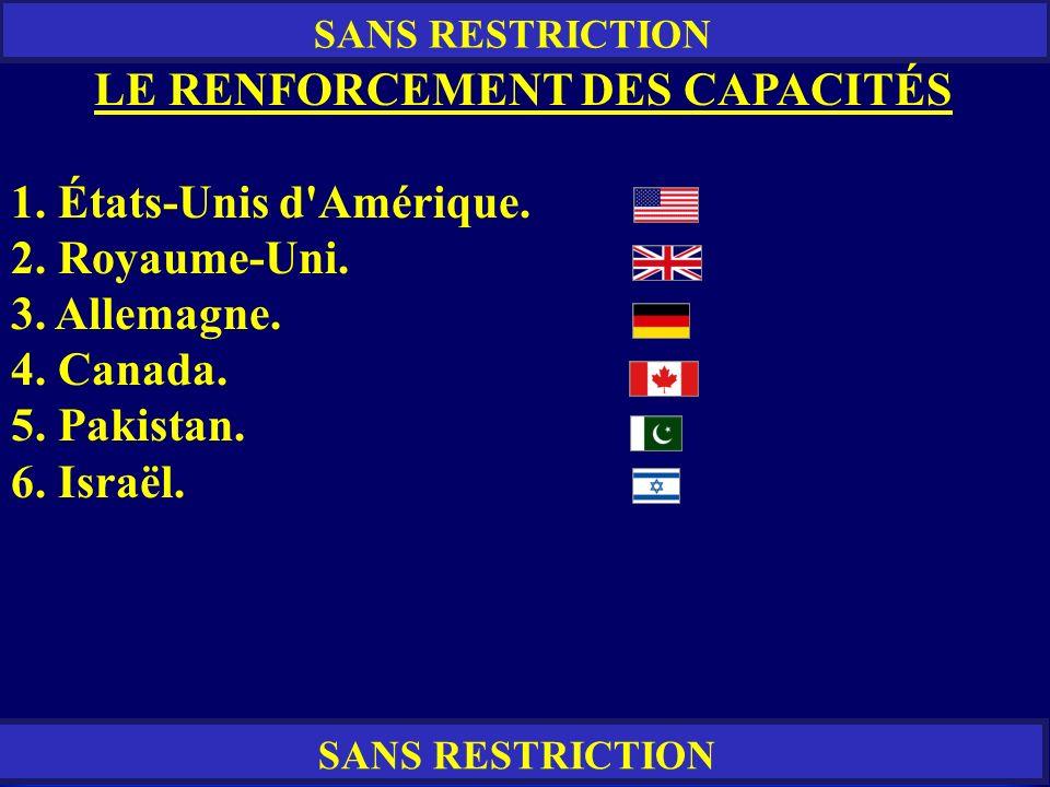 RESTREINT SANS RESTRICTION LE RENFORCEMENT DES CAPACITÉS 1. États-Unis d'Amérique. 2. Royaume-Uni. 3. Allemagne. 4. Canada. 5. Pakistan. 6. Israël.