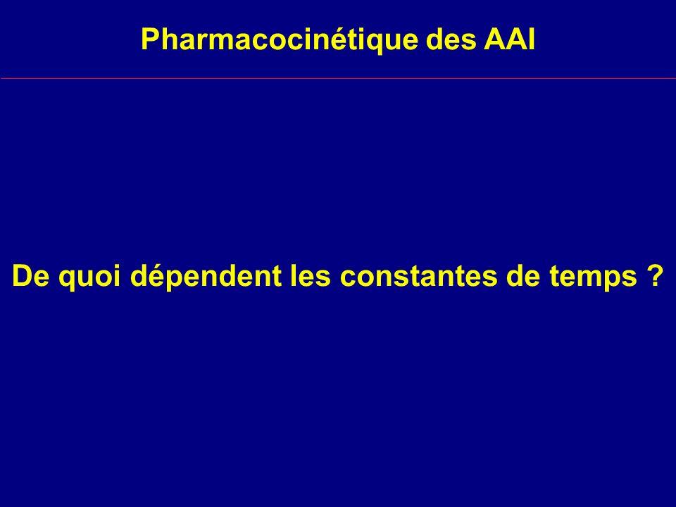 De quoi dépendent les constantes de temps ? Pharmacocinétique des AAI