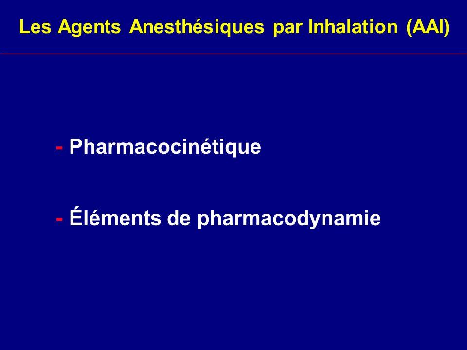 - Pharmacocinétique - Éléments de pharmacodynamie Les Agents Anesthésiques par Inhalation (AAI)