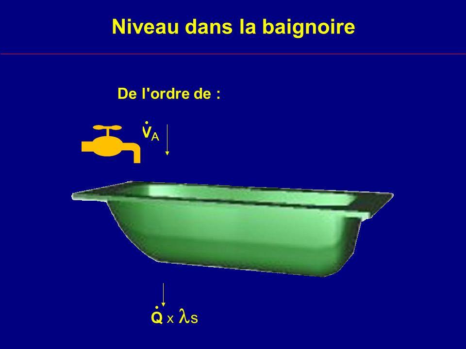 Niveau dans la baignoire De l ordre de : V A. Q X s.