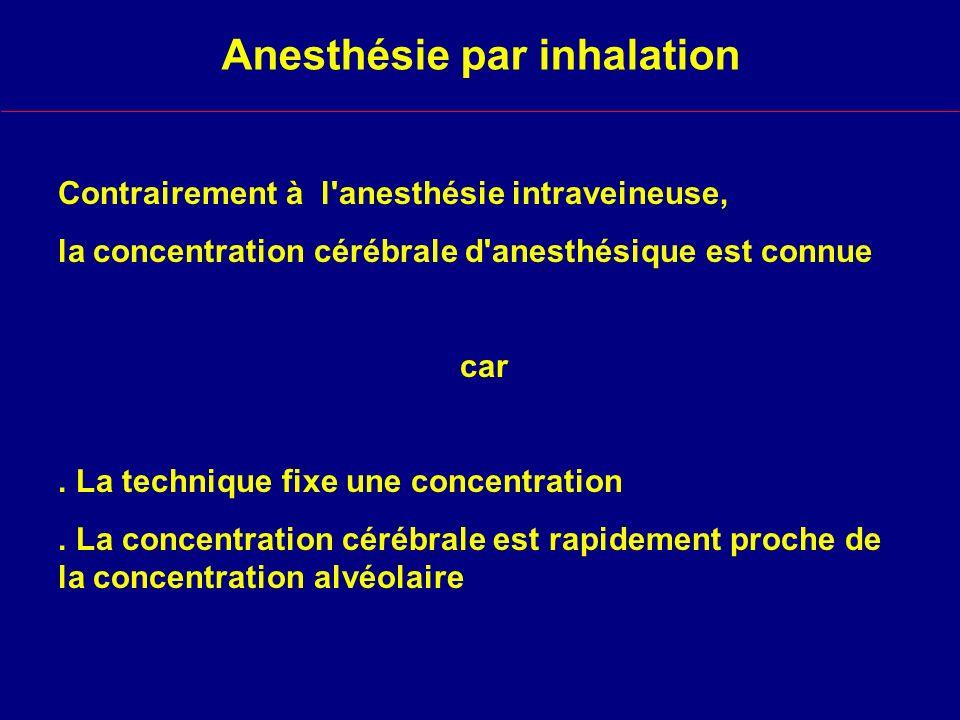 Anesthésie par inhalation Contrairement à l anesthésie intraveineuse, la concentration cérébrale d anesthésique est connue car.