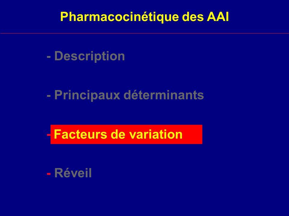Facteurs de variation - Description - Principaux déterminants - - Réveil Pharmacocinétique des AAI